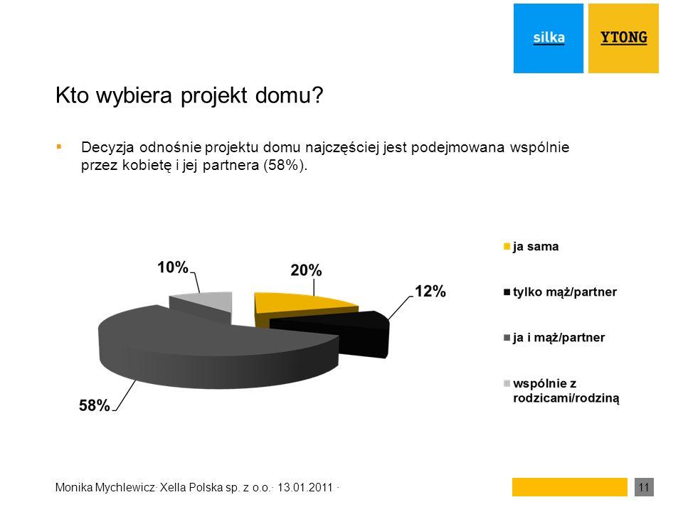 Monika Mychlewicz· Xella Polska sp.z o.o.· 13.01.2011 ·11 Kto wybiera projekt domu.