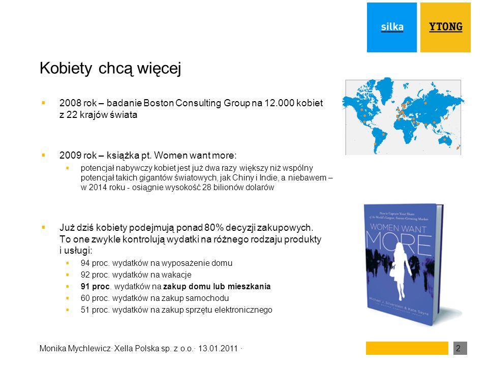 Monika Mychlewicz· Xella Polska sp. z o.o.· 13.01.2011 ·2 Kobiety chcą więcej 2008 rok – badanie Boston Consulting Group na 12.000 kobiet z 22 krajów