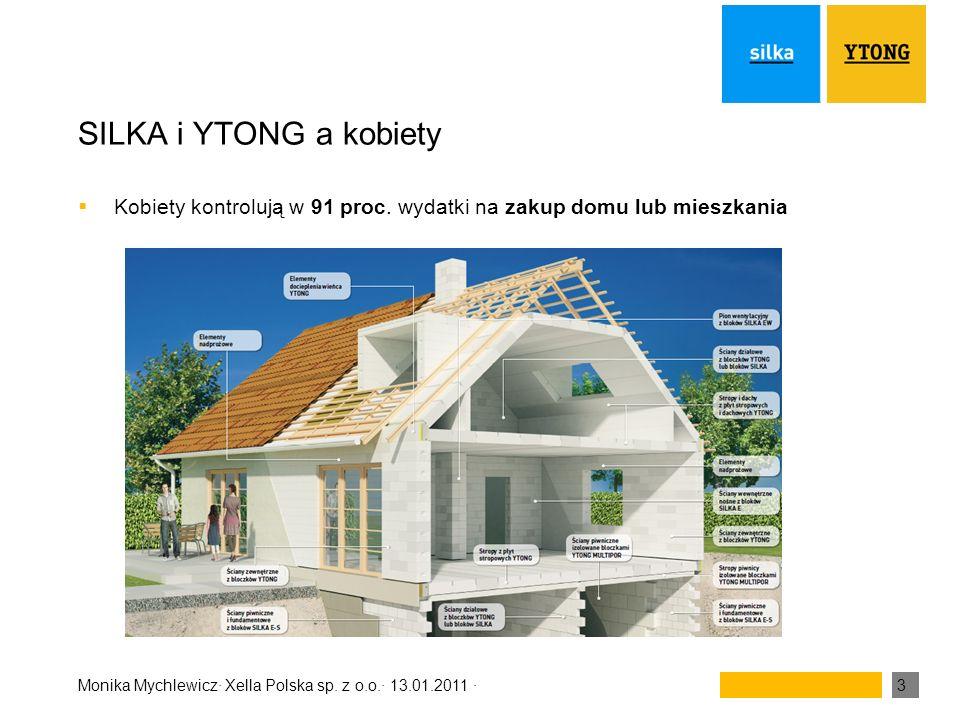 Monika Mychlewicz· Xella Polska sp. z o.o.· 13.01.2011 ·3 SILKA i YTONG a kobiety Kobiety kontrolują w 91 proc. wydatki na zakup domu lub mieszkania