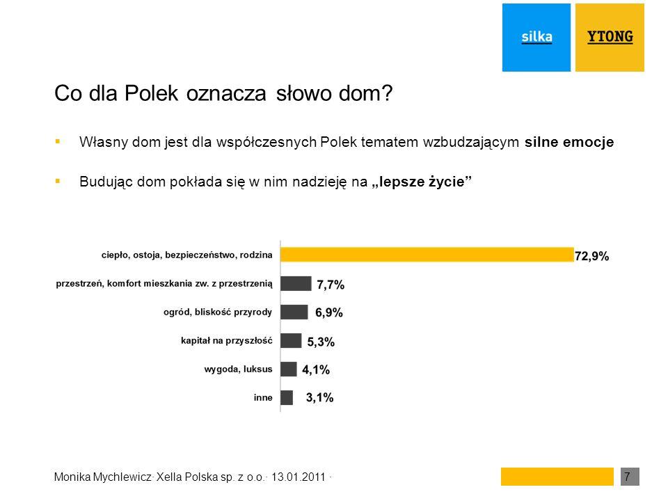 Monika Mychlewicz· Xella Polska sp. z o.o.· 13.01.2011 ·7 Co dla Polek oznacza słowo dom? Własny dom jest dla współczesnych Polek tematem wzbudzającym