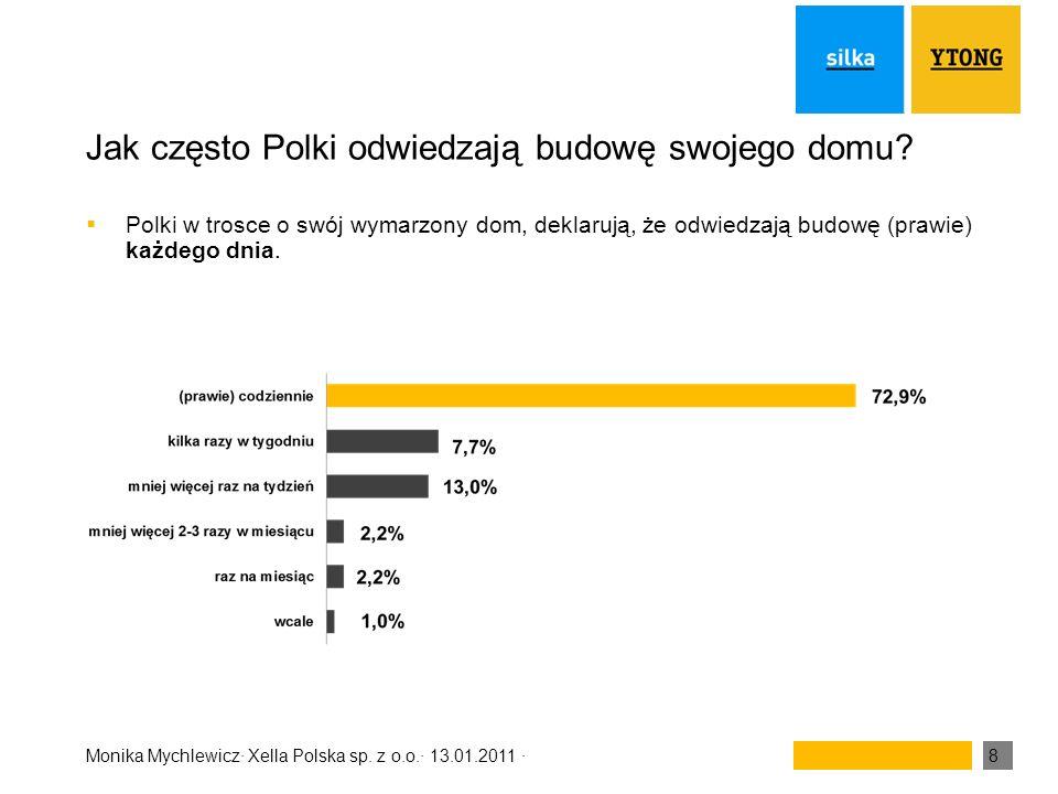 Monika Mychlewicz· Xella Polska sp. z o.o.· 13.01.2011 ·8 Jak często Polki odwiedzają budowę swojego domu? Polki w trosce o swój wymarzony dom, deklar