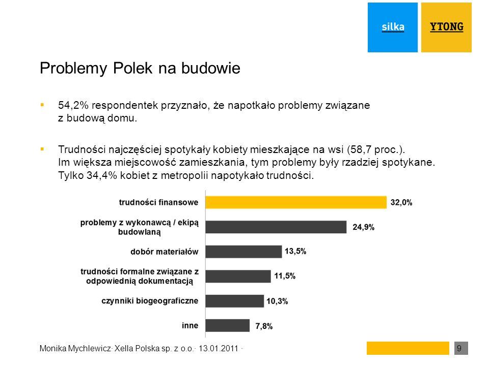 Monika Mychlewicz· Xella Polska sp. z o.o.· 13.01.2011 ·9 Problemy Polek na budowie 54,2% respondentek przyznało, że napotkało problemy związane z bud