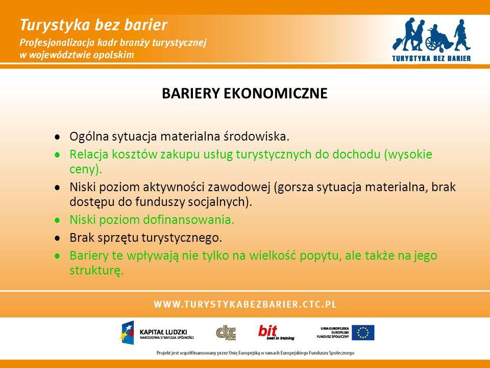 BARIERY EKONOMICZNE Ogólna sytuacja materialna środowiska. Relacja kosztów zakupu usług turystycznych do dochodu (wysokie ceny). Niski poziom aktywnoś
