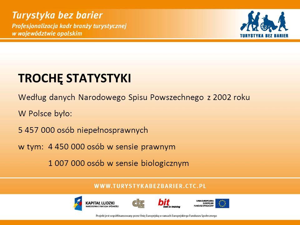 TROCHĘ STATYSTYKI Według danych Narodowego Spisu Powszechnego z 2002 roku W Polsce było: 5 457 000 osób niepełnosprawnych w tym: 4 450 000 osób w sens