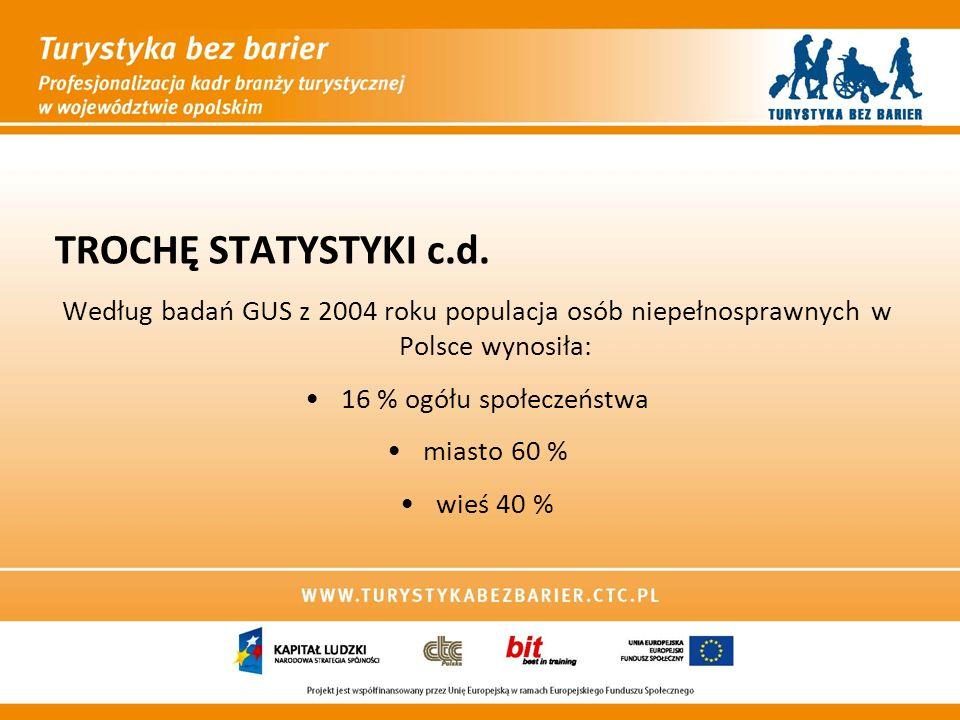 TROCHĘ STATYSTYKI c.d. Według badań GUS z 2004 roku populacja osób niepełnosprawnych w Polsce wynosiła: 16 % ogółu społeczeństwa miasto 60 % wieś 40 %