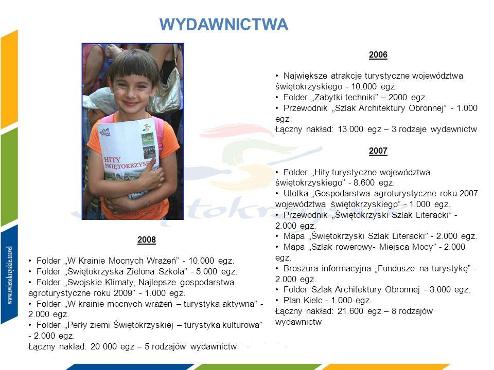 WYDAWNICTWA 2006 Największe atrakcje turystyczne województwa świętokrzyskiego - 10.000 egz. Folder Zabytki techniki – 2000 egz. Przewodnik Szlak Archi