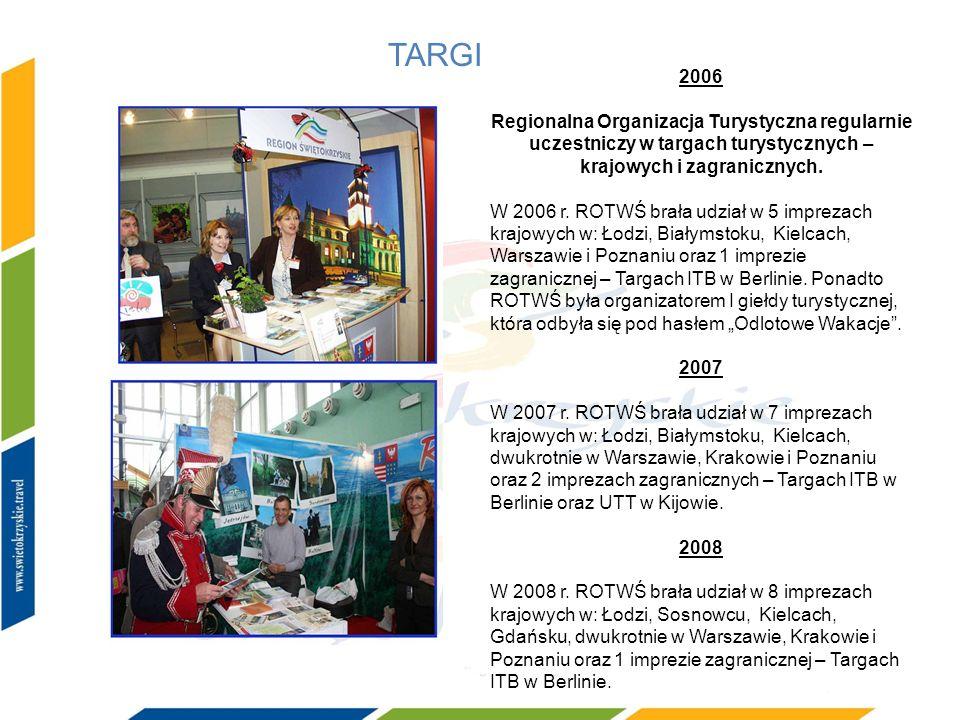 2006 Regionalna Organizacja Turystyczna regularnie uczestniczy w targach turystycznych – krajowych i zagranicznych. W 2006 r. ROTWŚ brała udział w 5 i