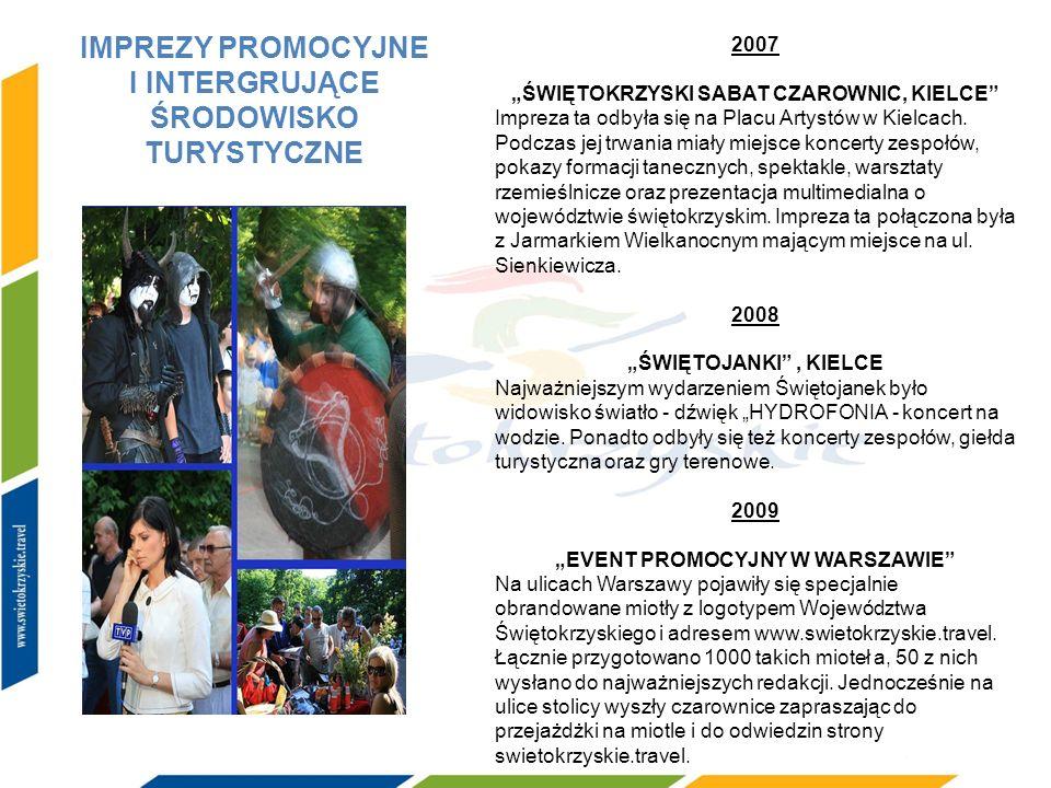 2007 ŚWIĘTOKRZYSKI SABAT CZAROWNIC, KIELCE Impreza ta odbyła się na Placu Artystów w Kielcach. Podczas jej trwania miały miejsce koncerty zespołów, po