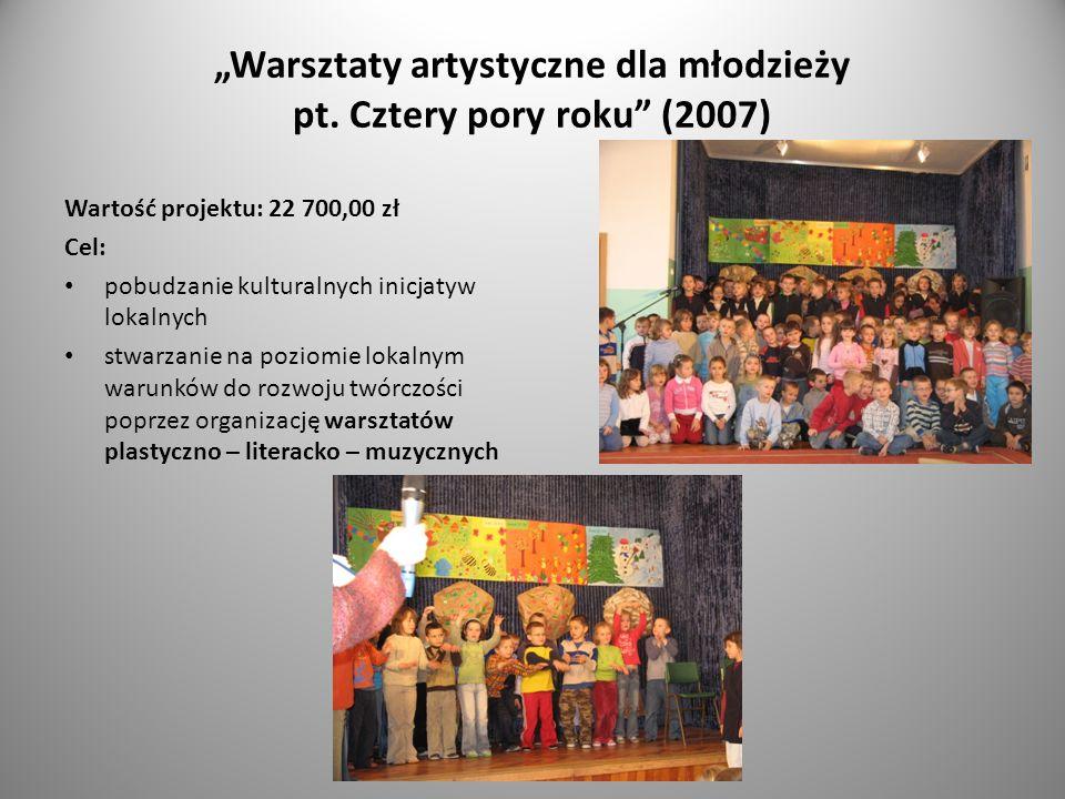Warsztaty artystyczne dla młodzieży pt.