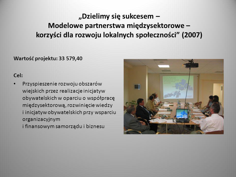 Dzielimy się sukcesem – Modelowe partnerstwa międzysektorowe – korzyści dla rozwoju lokalnych społeczności (2007) Wartość projektu: 33 579,40 Cel: Przyspieszenie rozwoju obszarów wiejskich przez realizacje inicjatyw obywatelskich w oparciu o współpracę międzysektorową, rozwinięcie wiedzy i inicjatyw obywatelskich przy wsparciu organizacyjnym i finansowym samorządu i biznesu