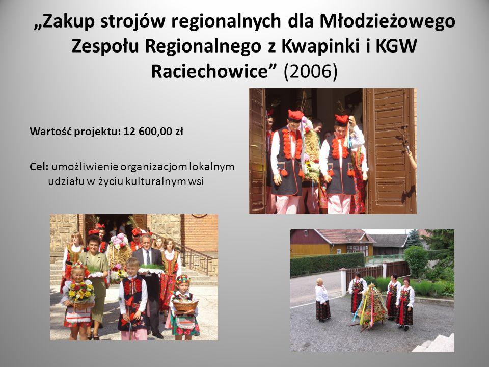 Zakup strojów regionalnych dla Młodzieżowego Zespołu Regionalnego z Kwapinki i KGW Raciechowice (2006) Wartość projektu: 12 600,00 zł Cel: umożliwienie organizacjom lokalnym udziału w życiu kulturalnym wsi