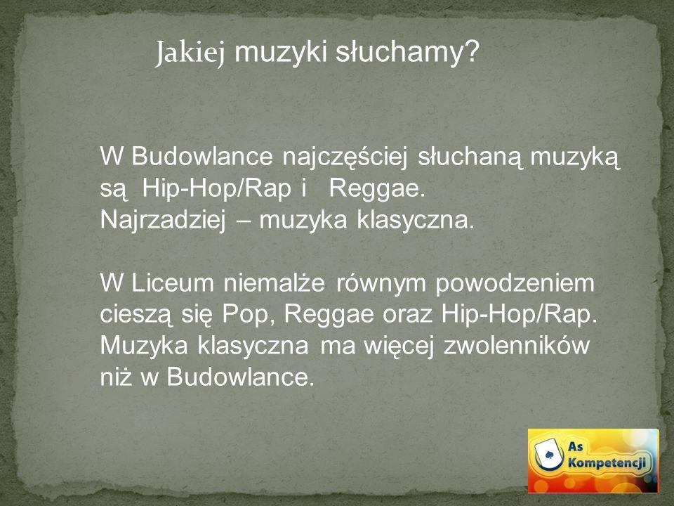 Jakiej muzyki słuchamy? W Budowlance najczęściej słuchaną muzyką są Hip-Hop/Rap i Reggae. Najrzadziej – muzyka klasyczna. W Liceum niemalże równym pow