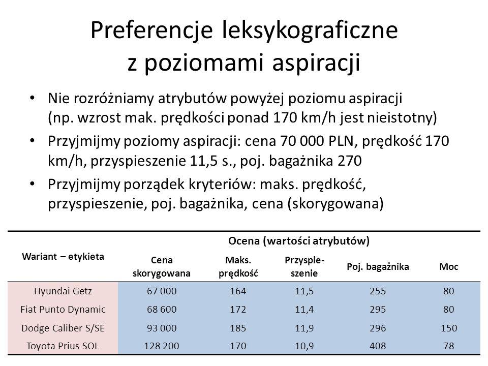 Preferencje leksykograficzne z poziomami aspiracji Nie rozróżniamy atrybutów powyżej poziomu aspiracji (np. wzrost mak. prędkości ponad 170 km/h jest
