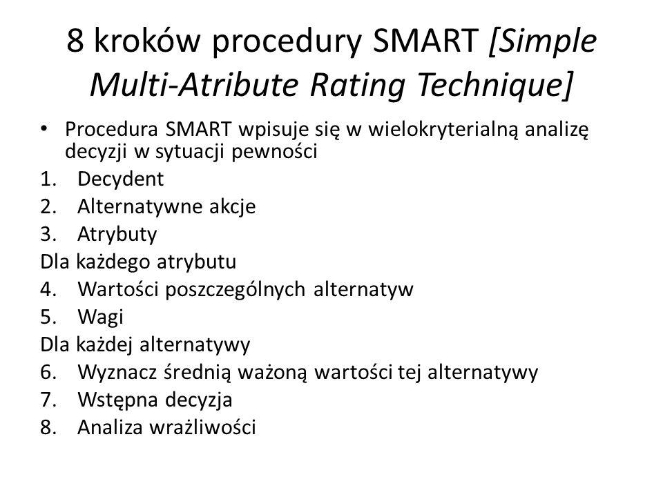 8 kroków procedury SMART [Simple Multi-Atribute Rating Technique] Procedura SMART wpisuje się w wielokryterialną analizę decyzji w sytuacji pewności 1