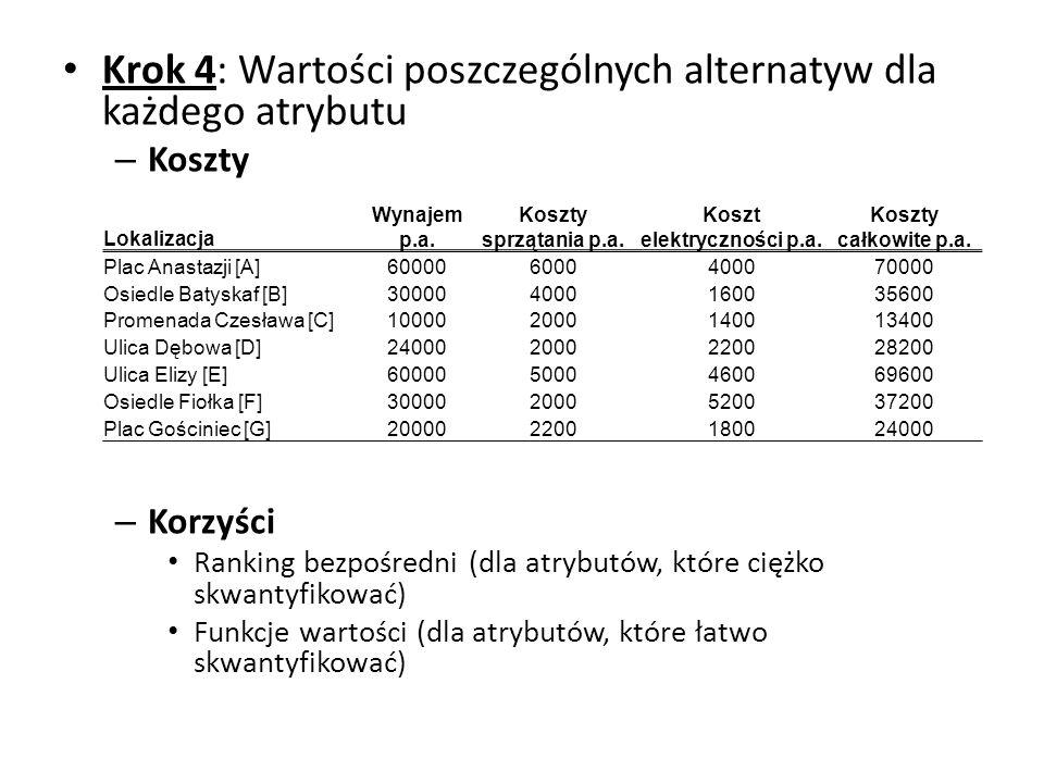 Krok 4: Wartości poszczególnych alternatyw dla każdego atrybutu – Koszty – Korzyści Ranking bezpośredni (dla atrybutów, które ciężko skwantyfikować) F