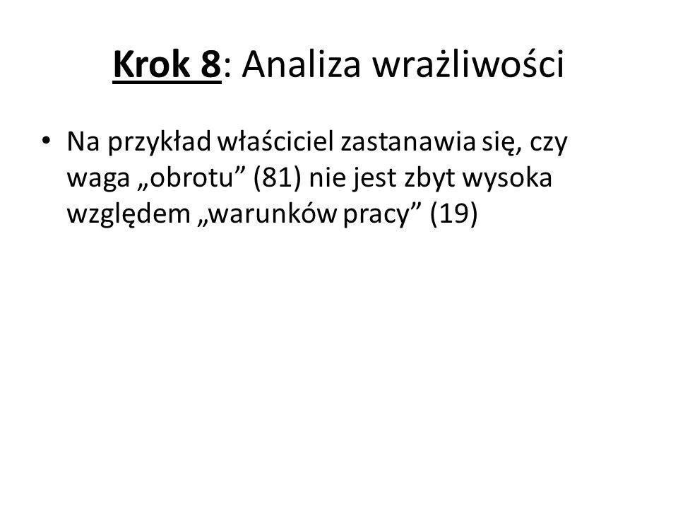 Krok 8: Analiza wrażliwości Na przykład właściciel zastanawia się, czy waga obrotu (81) nie jest zbyt wysoka względem warunków pracy (19)
