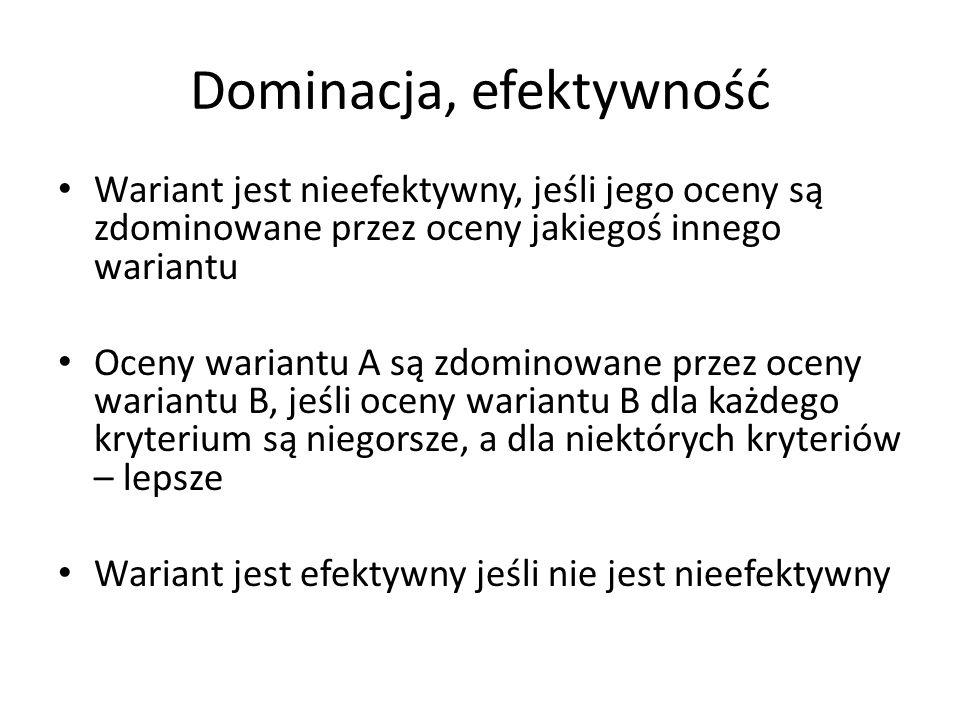 Wariant – etykieta Ocena (wartości atrybutów) CenaSpalanie Maks.