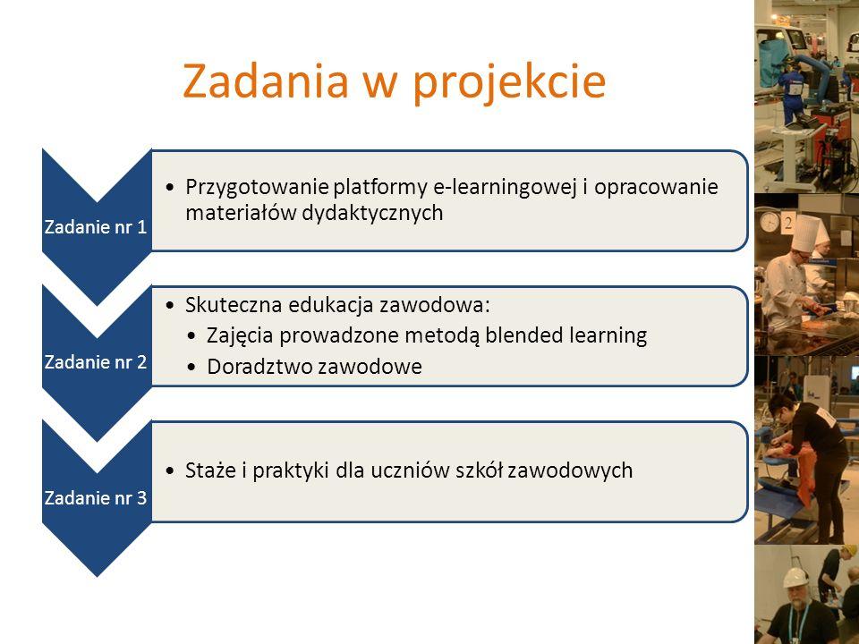 Przygotowanie platformy e-learningowej i opracowanie materiałów dydaktycznych Przygotowanie i administrowanie platformą e- learningową Opracowanie 50 projektów edukacyjnych z wykorzystaniem nowoczesnych narzędzi ICT.