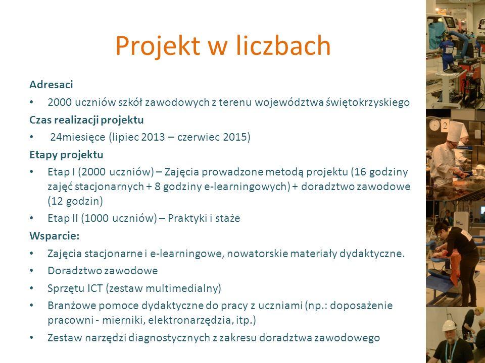 Dziękuję za uwagę krzysztof.lysak@scdn.pl