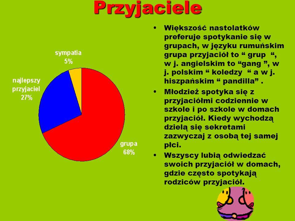 Przyjaciele Większość nastolatków preferuje spotykanie się w grupach, w języku rumuńskim grupa przyjaciół to grup, w j. angielskim to gang, w j. polsk