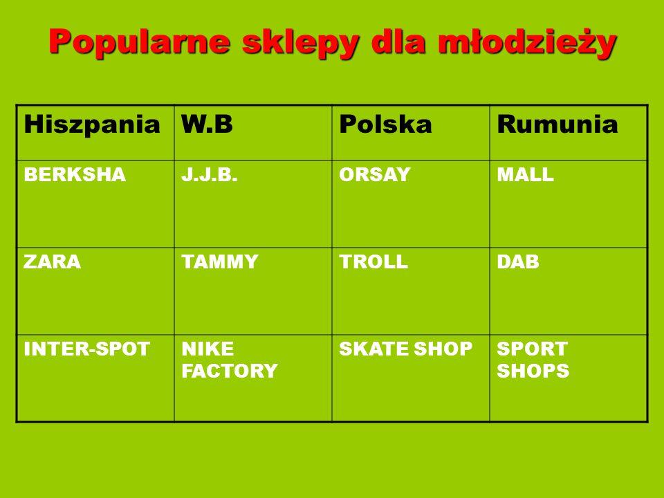 Popularne Popularne sklepy dla młodzieży HiszpaniaW.BPolskaRumunia BERKSHAJ.J.B.ORSAYMALL ZARATAMMYTROLLDAB INTER-SPOTNIKE FACTORY SKATE SHOPSPORT SHO