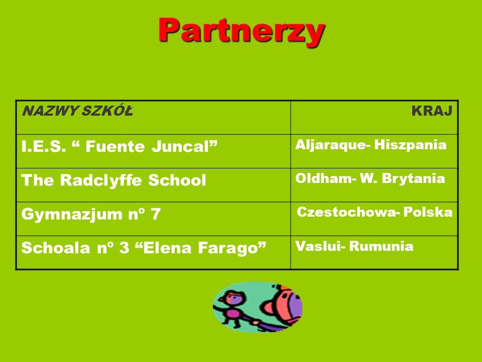 Partnerzy NAZWY SZKÓŁKRAJ I.E.S. Fuente Juncal Aljaraque- Hiszpania The Radclyffe School Oldham- W. Brytania Gymnazjum nº 7 Czestochowa- Polska Schoal