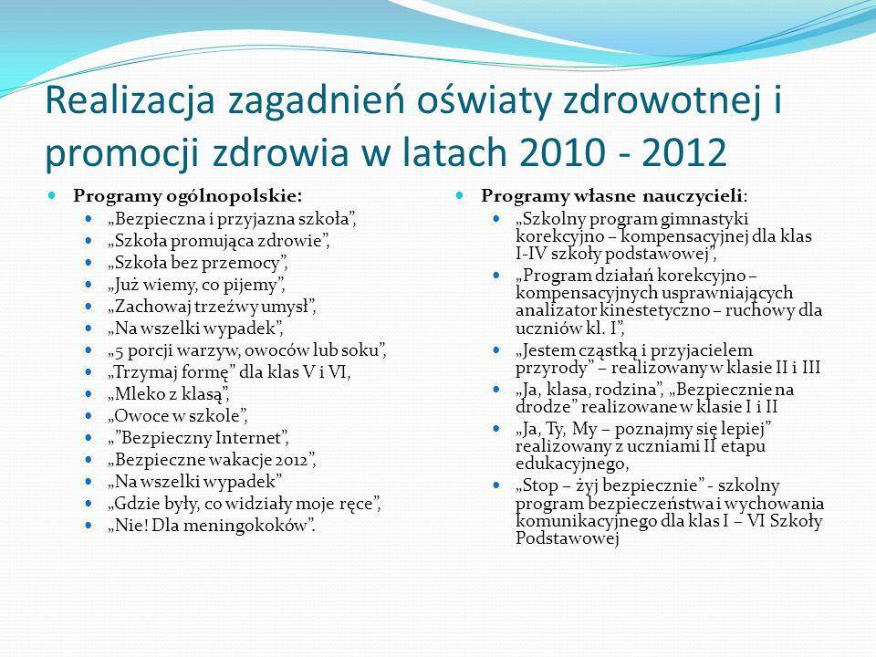 Realizacja zagadnień oświaty zdrowotnej i promocji zdrowia w latach 2010 - 2012 Programy ogólnopolskie: Bezpieczna i przyjazna szkoła, Szkoła promując