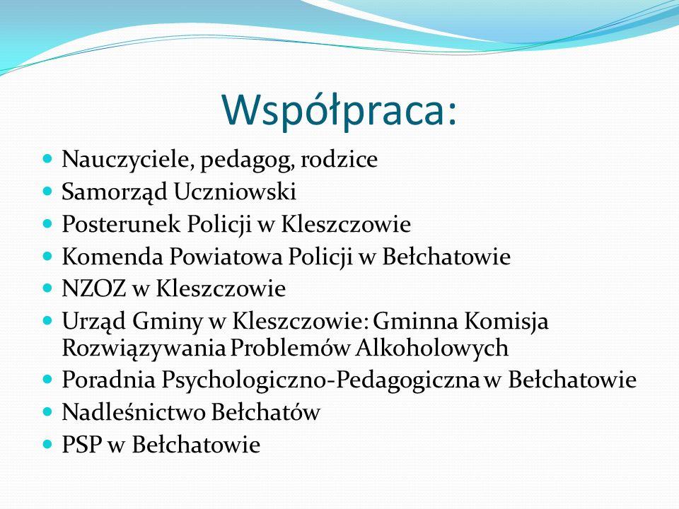 Współpraca: Nauczyciele, pedagog, rodzice Samorząd Uczniowski Posterunek Policji w Kleszczowie Komenda Powiatowa Policji w Bełchatowie NZOZ w Kleszczo