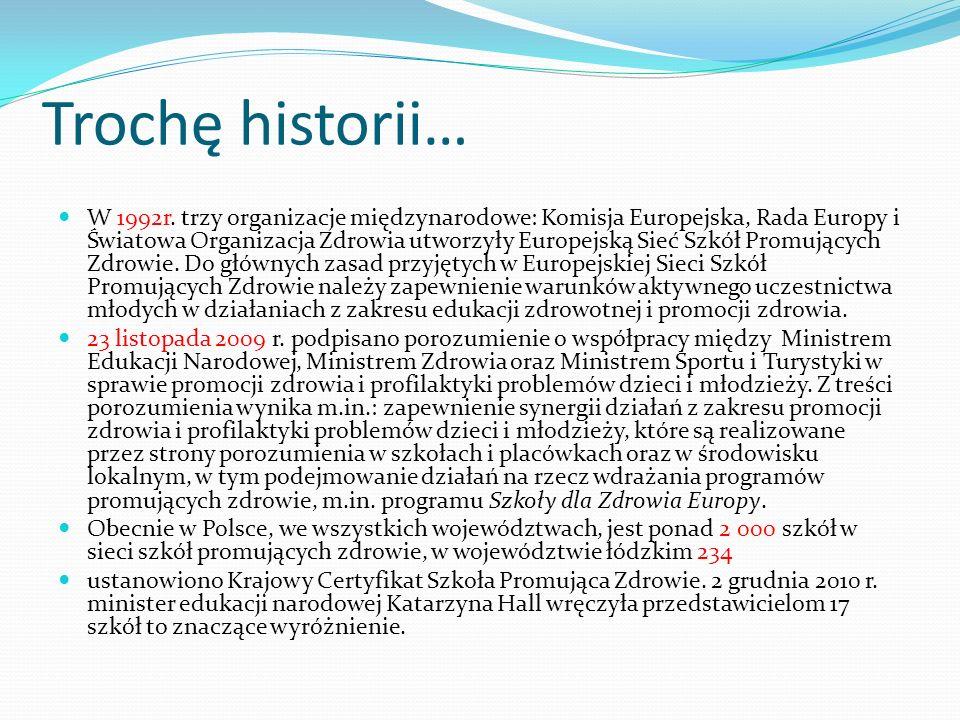 Trochę historii… W 1992r. trzy organizacje międzynarodowe: Komisja Europejska, Rada Europy i Światowa Organizacja Zdrowia utworzyły Europejską Sieć Sz