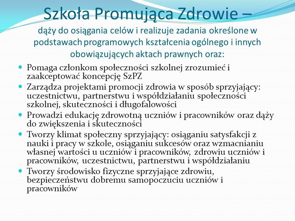 Szkoła Promująca Zdrowie - informacje Koordynator i szkolny zespół promocji zdrowia Internet: www.splenkinsko.pl link: Szkoła Promująca Zdrowie www.splenkinsko.pl http://www.men.gov.pl link: Życie szkoły http://www.men.gov.pl http://www.ore.edu.pl link: Promocja zdrowia w szkole http://www.ore.edu.pl Dziękuję za uwagę…