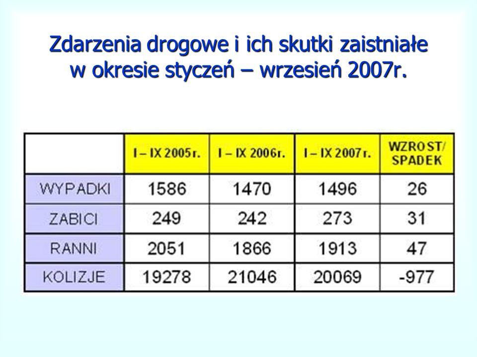 Zdarzenia drogowe i ich skutki zaistniałe w okresie styczeń – wrzesień 2007r.