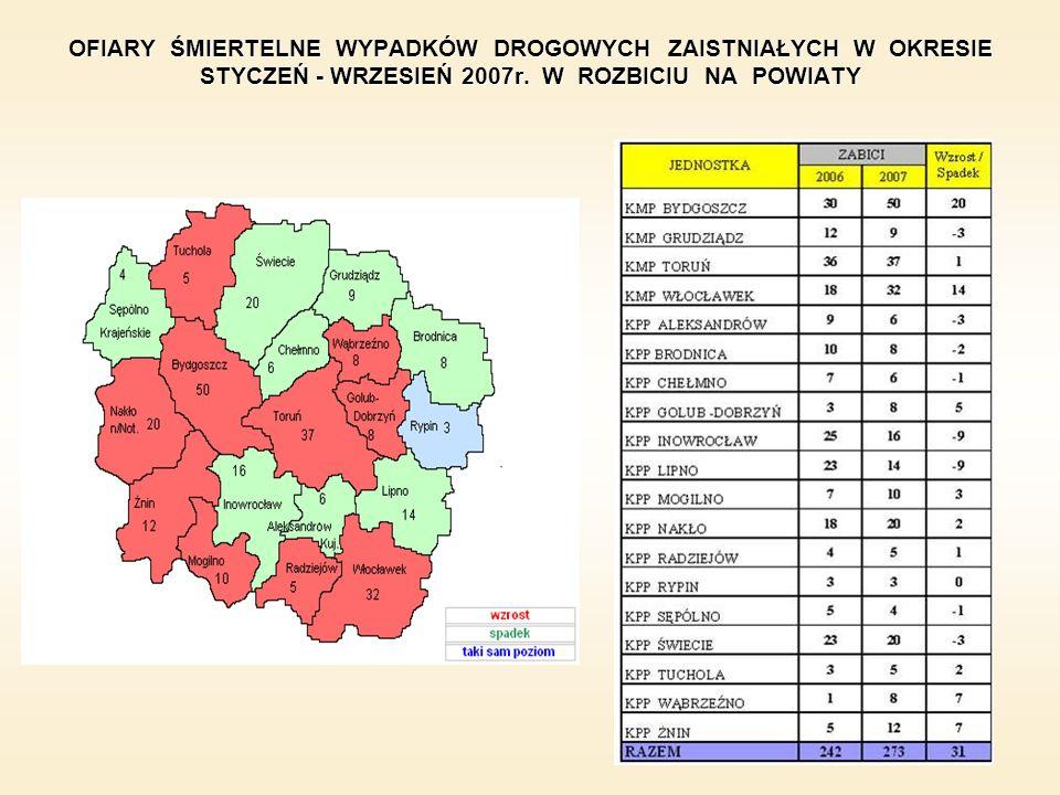 OFIARY ŚMIERTELNE WYPADKÓW DROGOWYCH ZAISTNIAŁYCH W OKRESIE STYCZEŃ - WRZESIEŃ 2007r. W ROZBICIU NA POWIATY