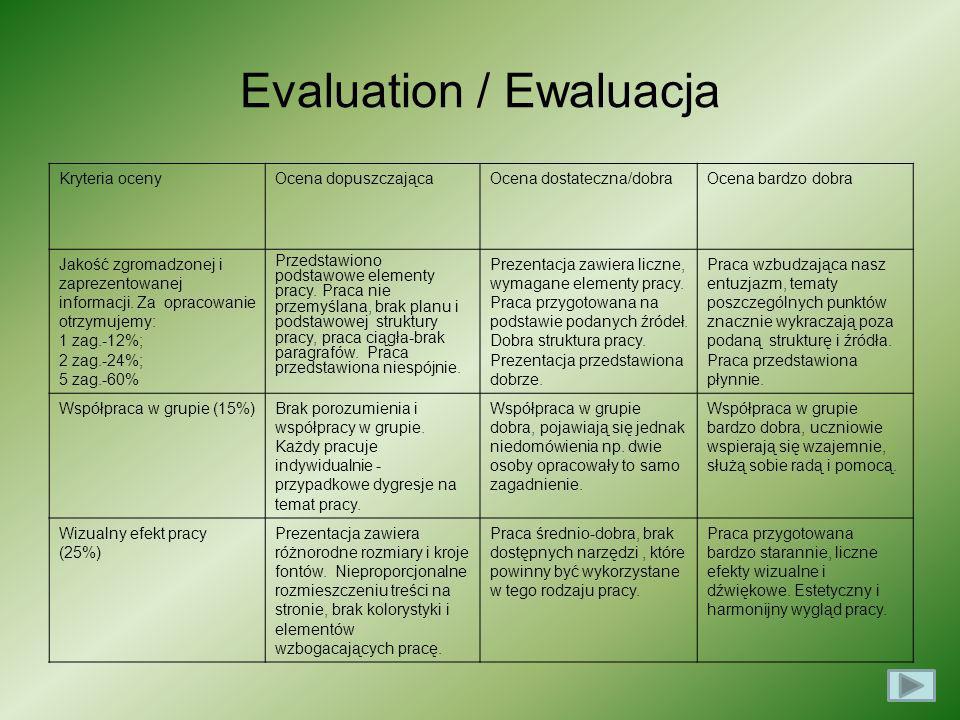 Evaluation / Ewaluacja Kryteria ocenyOcena dopuszczającaOcena dostateczna/dobraOcena bardzo dobra Jakość zgromadzonej i zaprezentowanej informacji. Za