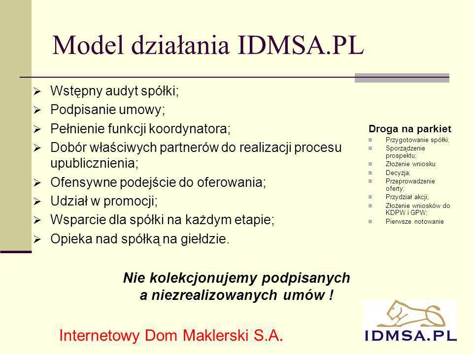 14 Model działania IDMSA.PL Wstępny audyt spółki; Podpisanie umowy; Pełnienie funkcji koordynatora; Dobór właściwych partnerów do realizacji procesu upublicznienia; Ofensywne podejście do oferowania; Udział w promocji; Wsparcie dla spółki na każdym etapie; Opieka nad spółką na giełdzie.