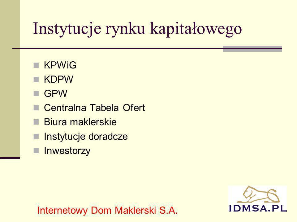 3 Instytucje rynku kapitałowego KPWiG KDPW GPW Centralna Tabela Ofert Biura maklerskie Instytucje doradcze Inwestorzy Internetowy Dom Maklerski S.A.