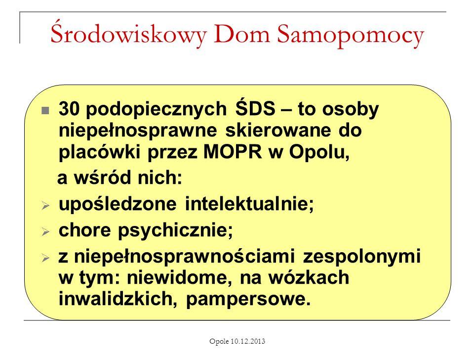 Opole 10.12.2013 Środowiskowy Dom Samopomocy 30 podopiecznych ŚDS – to osoby niepełnosprawne skierowane do placówki przez MOPR w Opolu, a wśród nich: