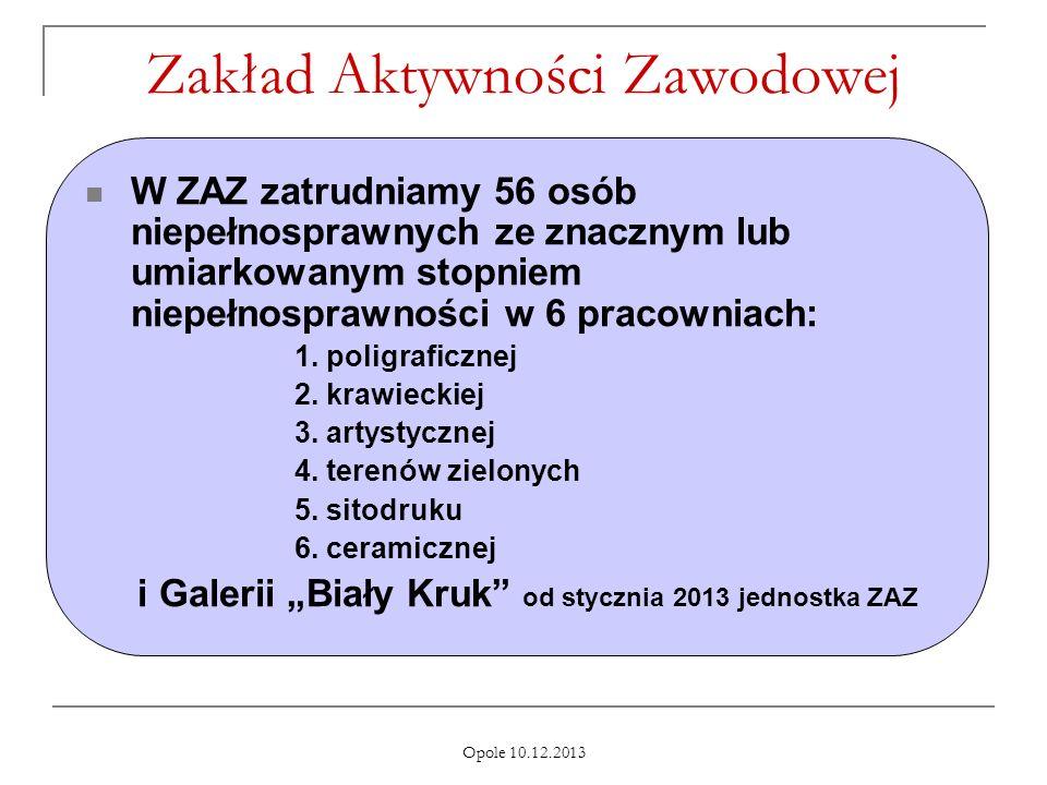 Opole 10.12.2013 Zakład Aktywności Zawodowej W ZAZ zatrudniamy 56 osób niepełnosprawnych ze znacznym lub umiarkowanym stopniem niepełnosprawności w 6