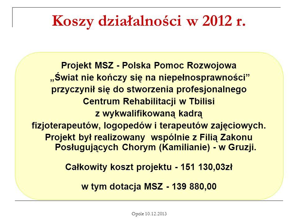 Opole 10.12.2013 Koszy działalności w 2012 r. Projekt MSZ - Polska Pomoc Rozwojowa Świat nie kończy się na niepełnosprawności przyczynił się do stworz