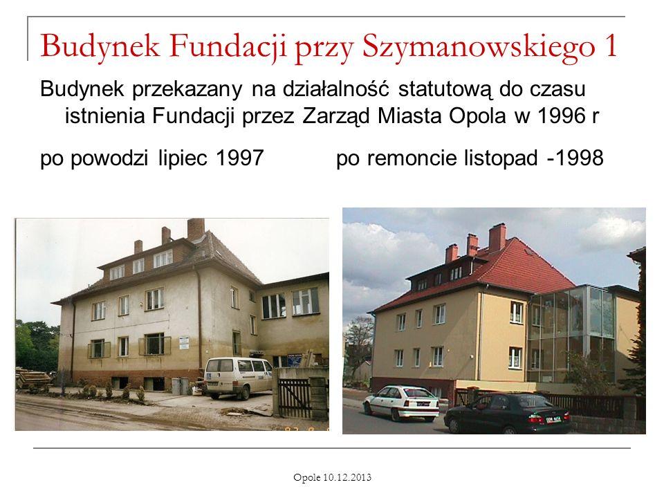 Opole 10.12.2013 Kontakty: www.fundacja-dom.opole.pl dom@fundacja-dom.opole.pl
