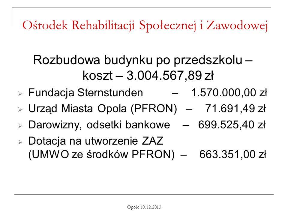 Opole 10.12.2013 Zakład Aktywności Zawodowej W ZAZ zatrudniamy 56 osób niepełnosprawnych ze znacznym lub umiarkowanym stopniem niepełnosprawności w 6 pracowniach: 1.