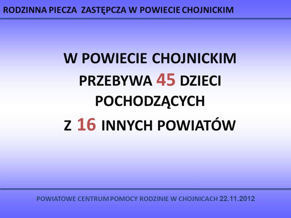 RODZINNA PIECZA ZASTĘPCZA W POWIECIE CHOJNICKIM W 4 INNYCH POWIATACH PRZEBYWA 7 DZIECI POCHODZĄCYCH Z POWIATU CHOJNICKIEGO POWIATOWE CENTRUM POMOCY RODZINIE W CHOJNICACH 22.11.2012