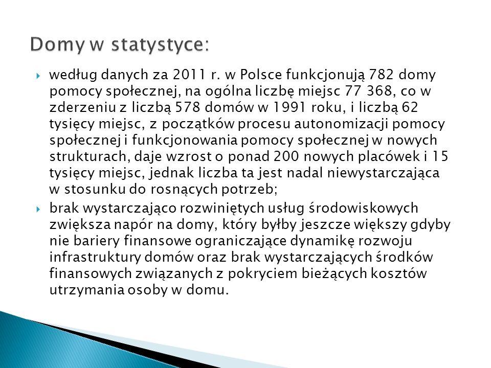 według danych za 2011 r. w Polsce funkcjonują 782 domy pomocy społecznej, na ogólna liczbę miejsc 77 368, co w zderzeniu z liczbą 578 domów w 1991 rok