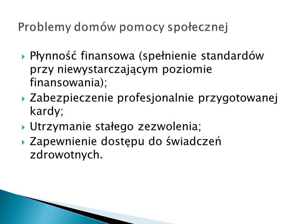 Płynność finansowa (spełnienie standardów przy niewystarczającym poziomie finansowania); Zabezpieczenie profesjonalnie przygotowanej kardy; Utrzymanie