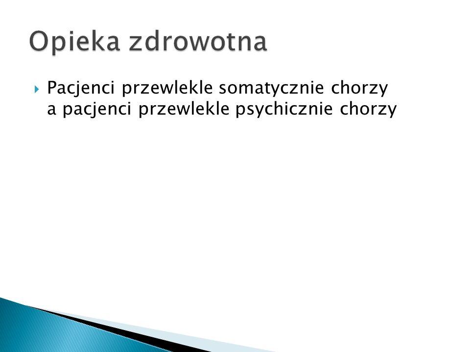 Pacjenci przewlekle somatycznie chorzy a pacjenci przewlekle psychicznie chorzy