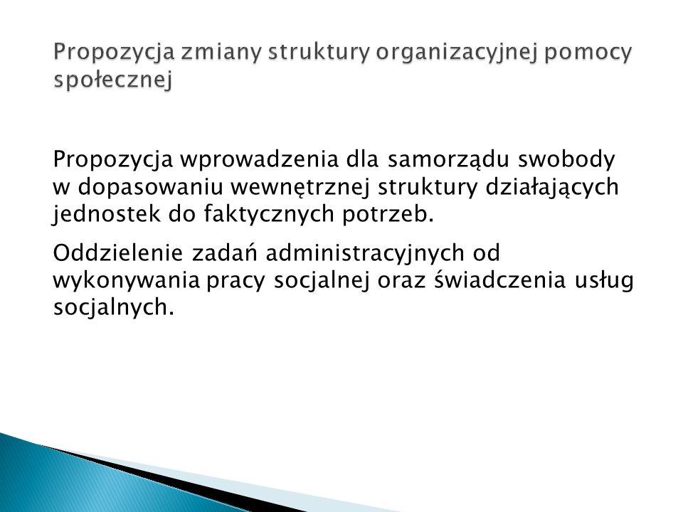 Propozycja wprowadzenia dla samorządu swobody w dopasowaniu wewnętrznej struktury działających jednostek do faktycznych potrzeb. Oddzielenie zadań adm