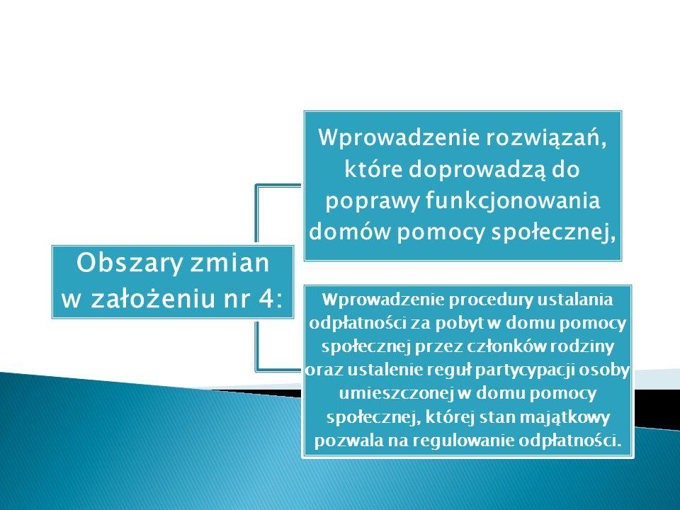 Obszary zmian w założeniu nr 4: Wprowadzenie rozwiązań, które doprowadzą do poprawy funkcjonowania domów pomocy społecznej, Wprowadzenie procedury ust
