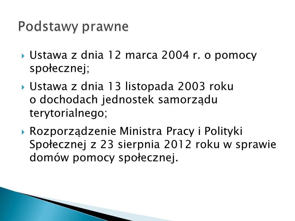 Ustawa z dnia 12 marca 2004 r. o pomocy społecznej; Ustawa z dnia 13 listopada 2003 roku o dochodach jednostek samorządu terytorialnego; Rozporządzeni