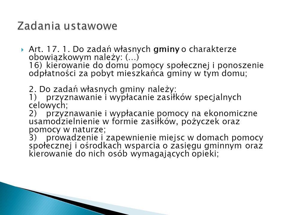 Art. 17. 1. Do zadań własnych gminy o charakterze obowiązkowym należy: (…) 16)kierowanie do domu pomocy społecznej i ponoszenie odpłatności za pobyt m