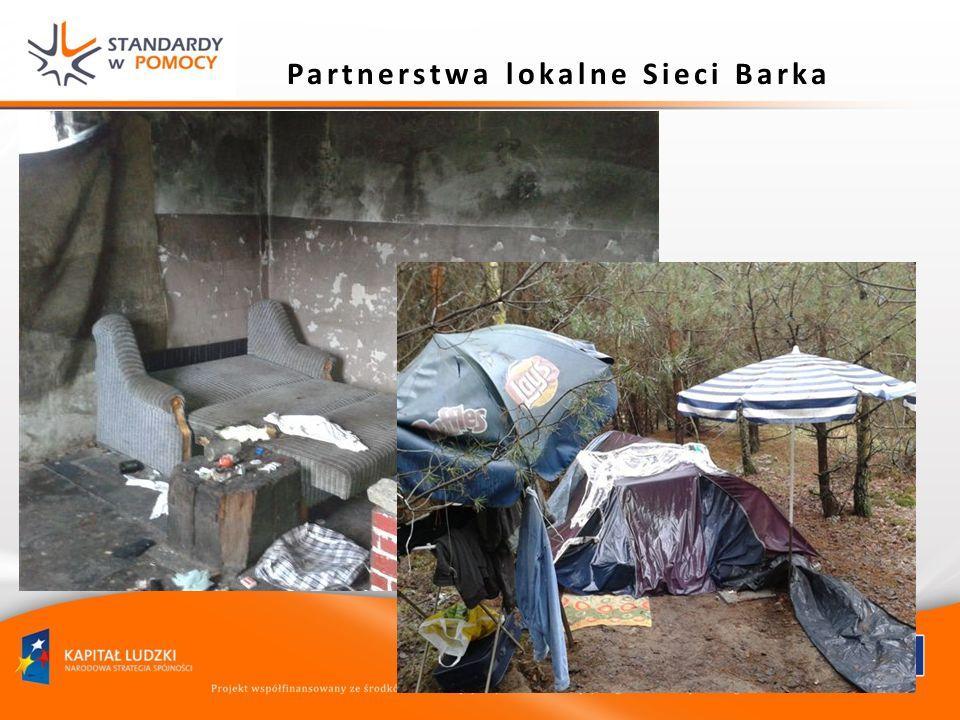 Partnerstwa lokalne Sieci Barka