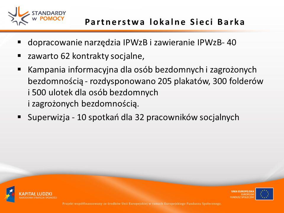 Partnerstwa lokalne Sieci Barka dopracowanie narzędzia IPWzB i zawieranie IPWzB- 40 zawarto 62 kontrakty socjalne, Kampania informacyjna dla osób bezd